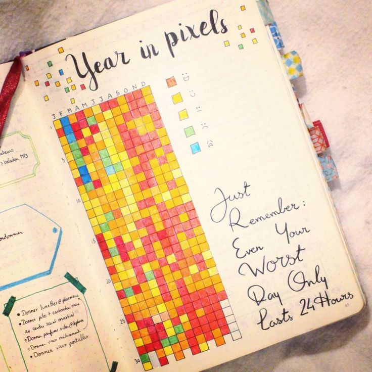 Best 25+ Year In Pixels Ideas On Pinterest | Bullet Journal Year In Pixels,  Diaries And My Mood