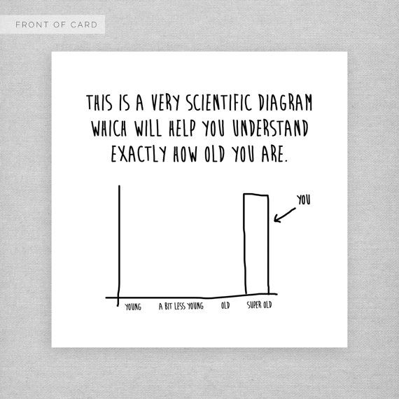 Birthday Quotes Card This Is A Very Scientific Diagram Funny Cheeky Rude Sarcastic